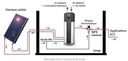 prix chauffe eau solaire thermodynamique chauffe eau solaire thermodynamique sur enperdresonlapin. Black Bedroom Furniture Sets. Home Design Ideas
